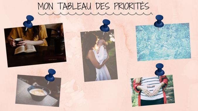 Tableau des priorités